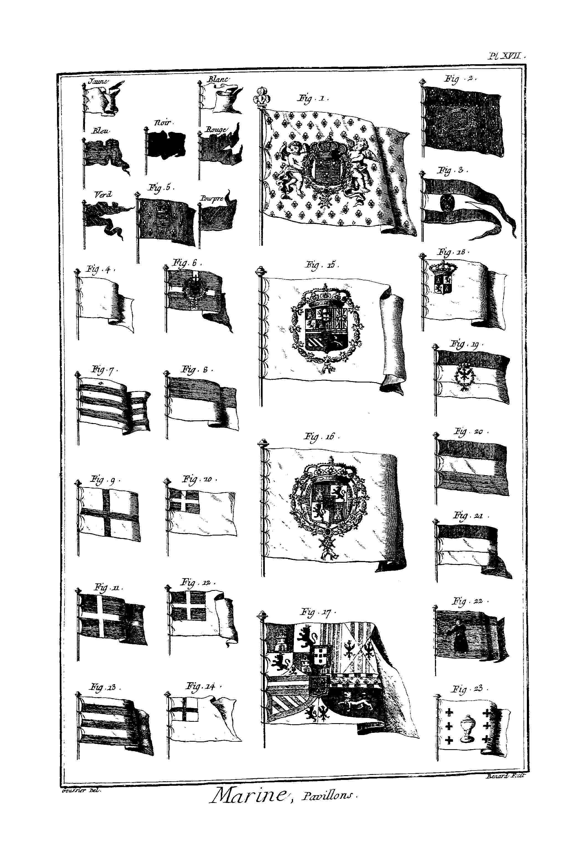 Banderas en la Encyclopédie de Diderot y D'Alambert